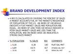brand development index