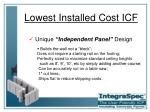 lowest installed cost icf