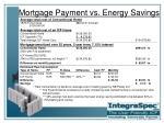 mortgage payment vs energy savings