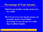 percentage of your income