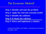 the economic method 1