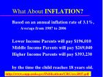what about inflation