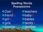 spelling words possessives
