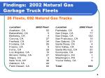 findings 2002 natural gas garbage truck fleets