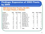 findings expansion of 2002 fleets by 2004