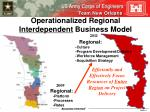 operationalized regional interdependent business model