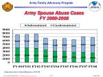 army spouse abuse cases fy 2000 2008