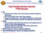 dod fatality review summit fy06 results19