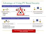 advantage of using pv based security