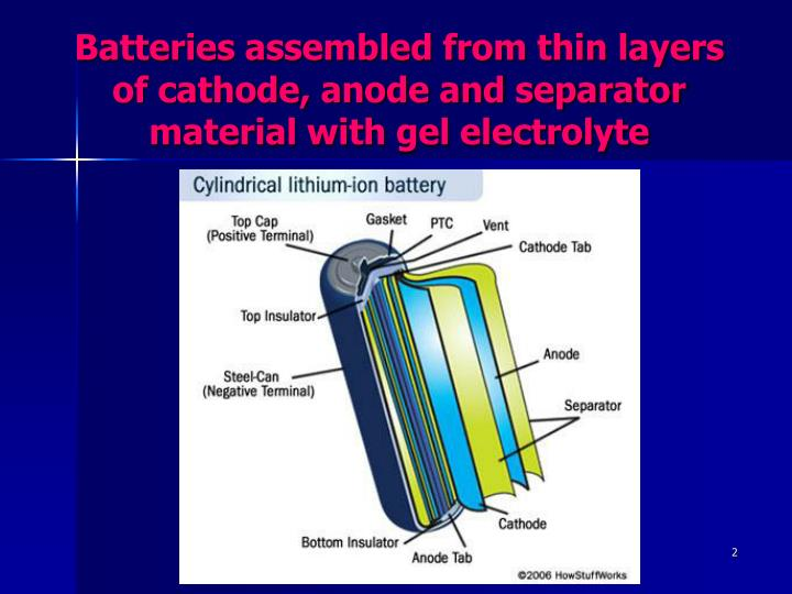 Batteries assembled from thin layers of cathode anode and separator material with gel electrolyte