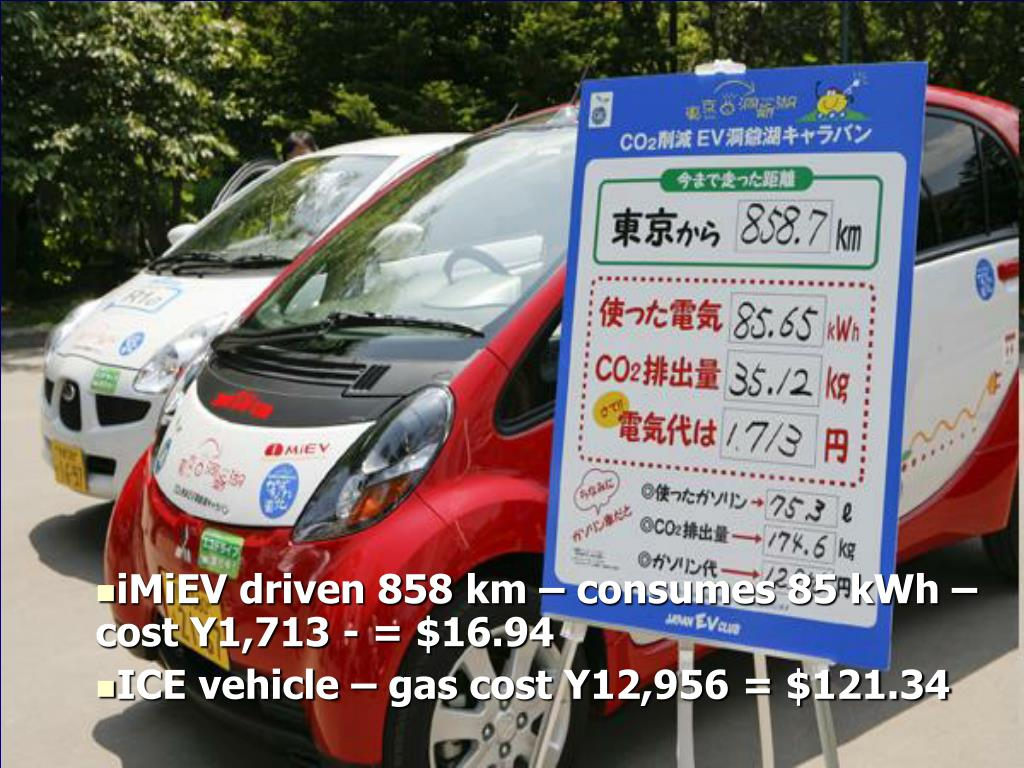 iMiEV driven 858 km – consumes 85 kWh – cost Y1,713 - = $16.94