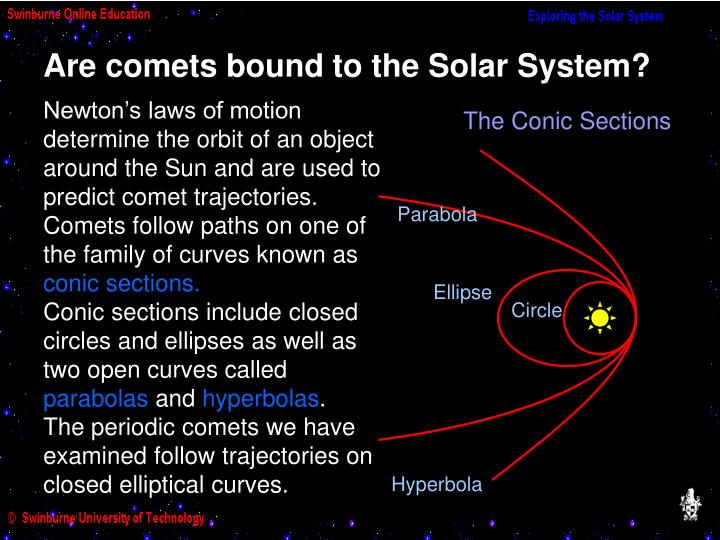 The Conic Sections