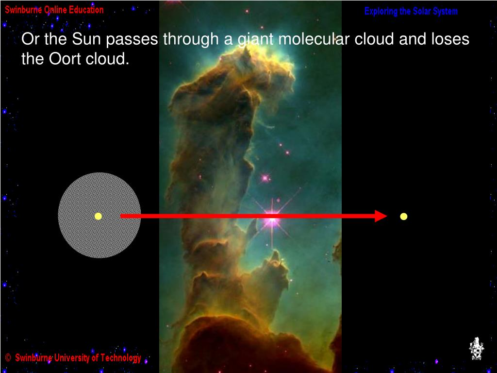Or the Sun passes through a giant molecular cloud and loses the Oort cloud.