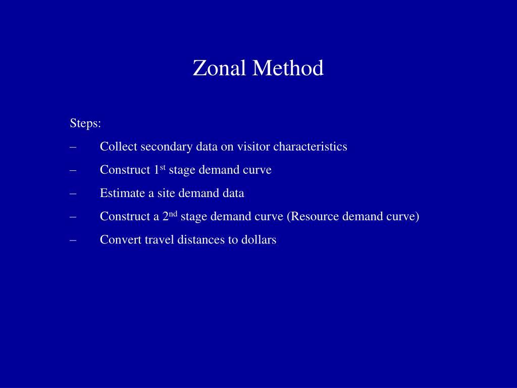 Zonal Method