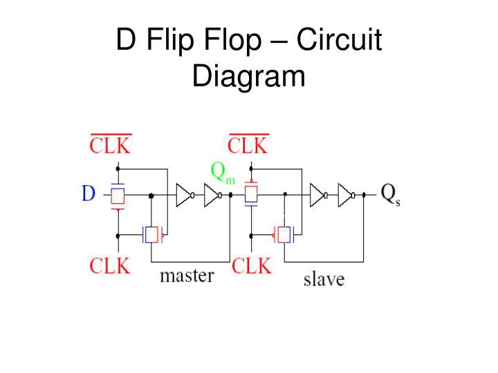 ppt - pass transistor logic powerpoint presentation