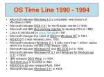 os time line 1990 1994