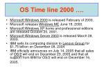 os time line 2000