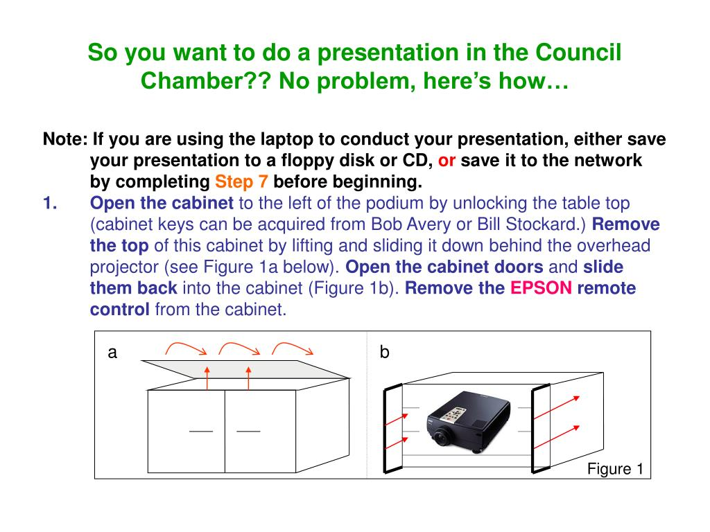 so you want to do a presentation in the council chamber no problem here s how l.