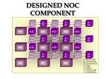 designed noc component