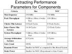 extracting performance parameters for components16