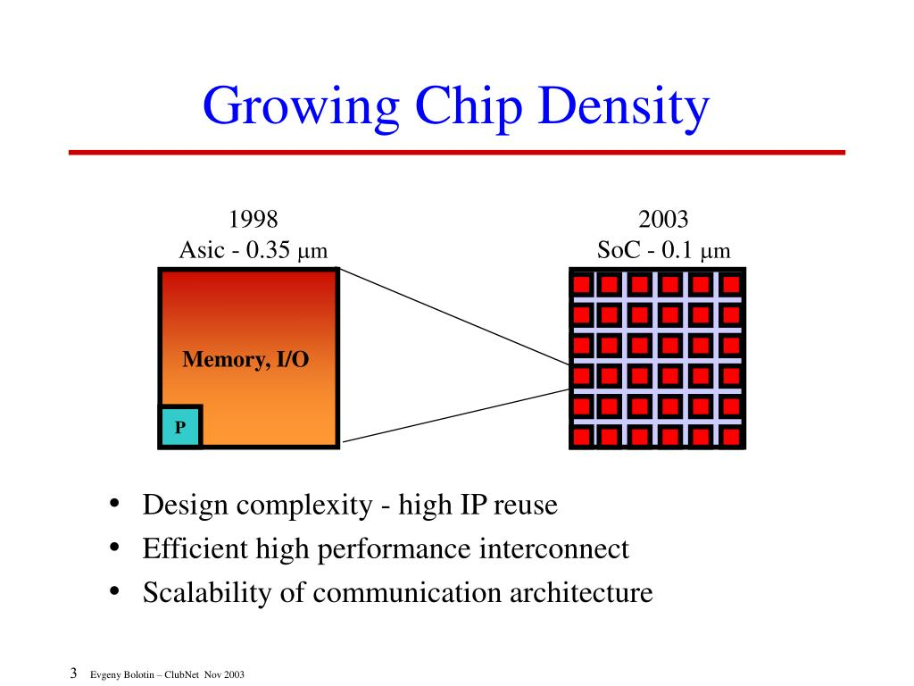 Growing Chip Density