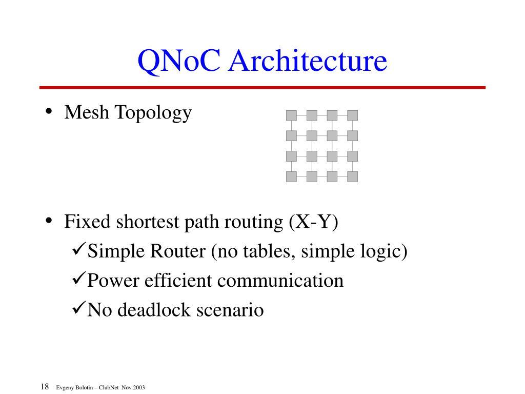 QNoC Architecture