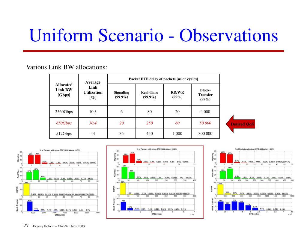 Uniform Scenario - Observations