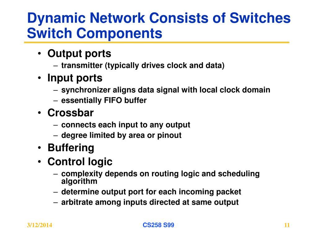 Dynamic Network Consists of Switches Switch Components