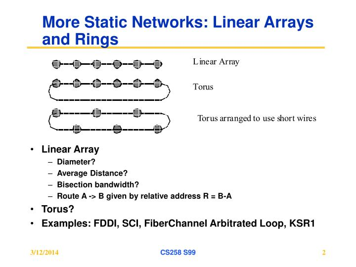 More static networks linear arrays and rings