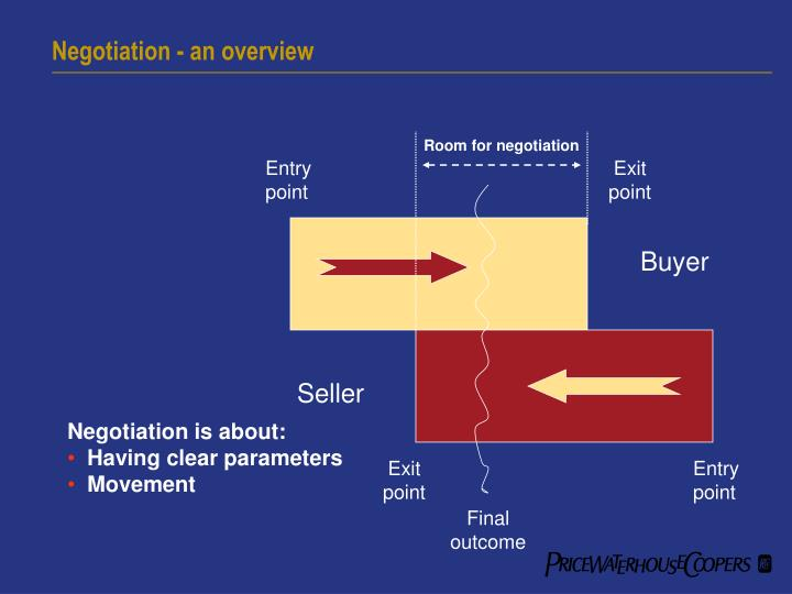 negotiation an overview n.