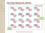 on chip networks noc