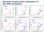 dynamic target point evaluation in the amc procedure