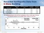 recorded earthquake data from 6 story building