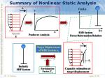 summary of nonlinear static analysis