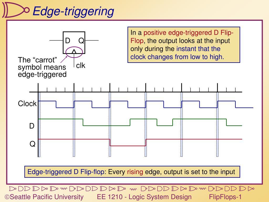 edge triggering l.