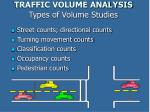 traffic volume analysis types of volume studies