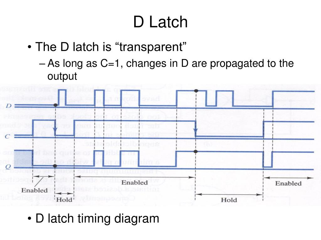 Ppt - D Latch Powerpoint Presentation