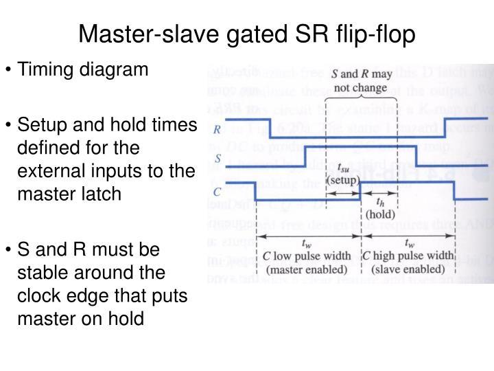 Ppt D Latch Powerpoint Presentation Id 335726