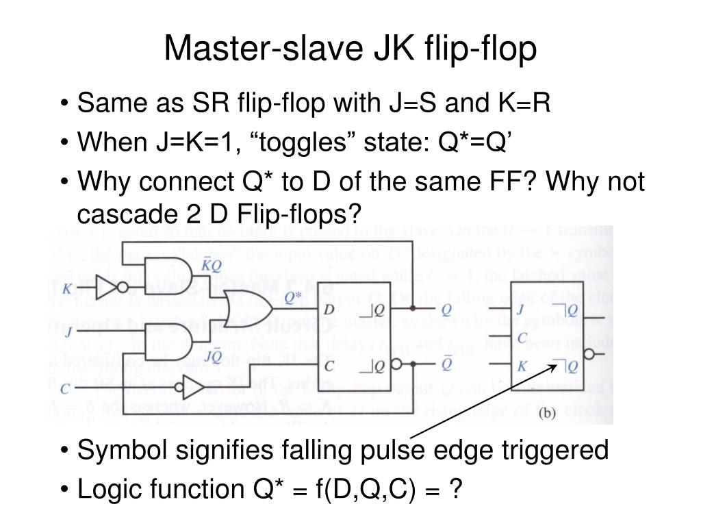 Diagram  Positive Edge Triggered Master Slave D Flip Flop