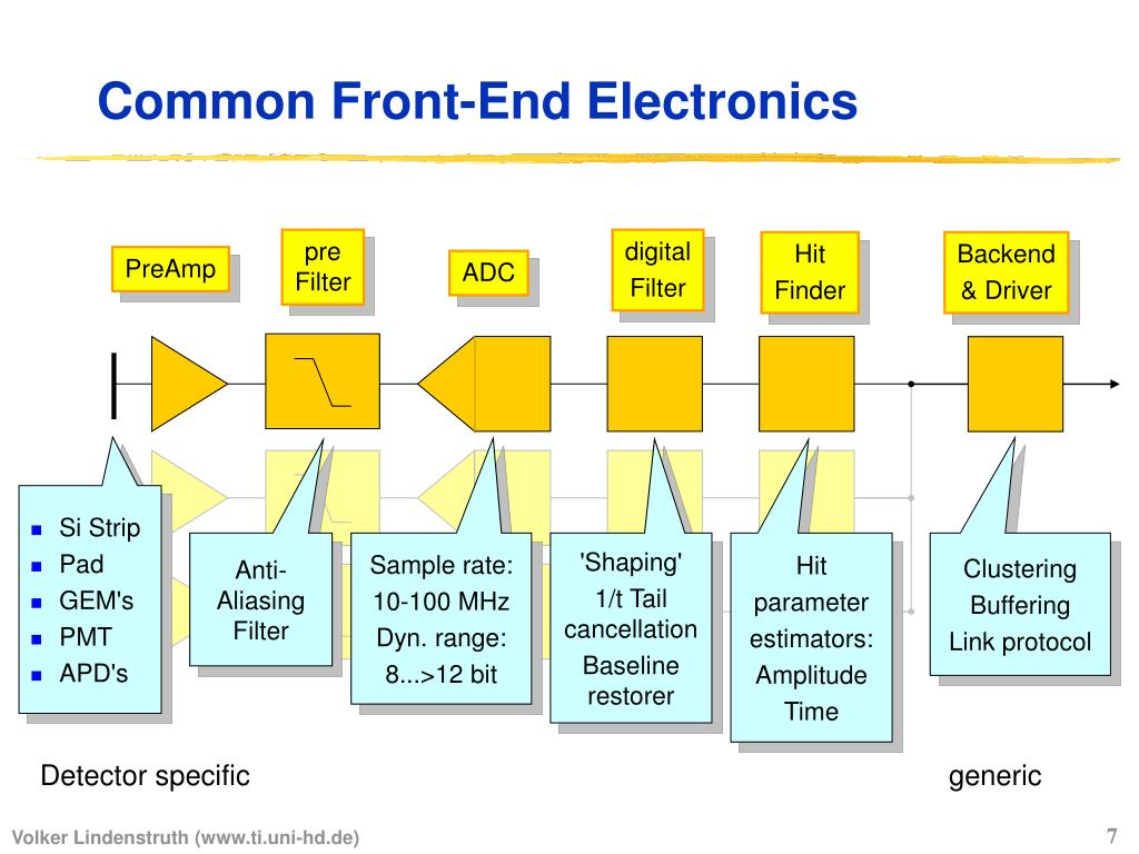 Common Front-End Electronics