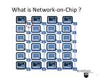 what is network on chip
