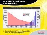 pv market growth spurs price reduction