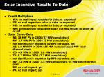 solar incentive results to date