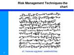 risk management techniques the chart37