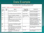 data example10