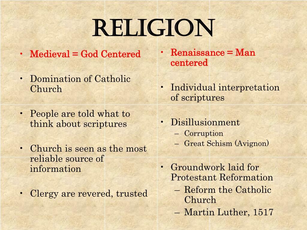 Medieval = God Centered