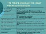 the major problems of the clean electricity technologies