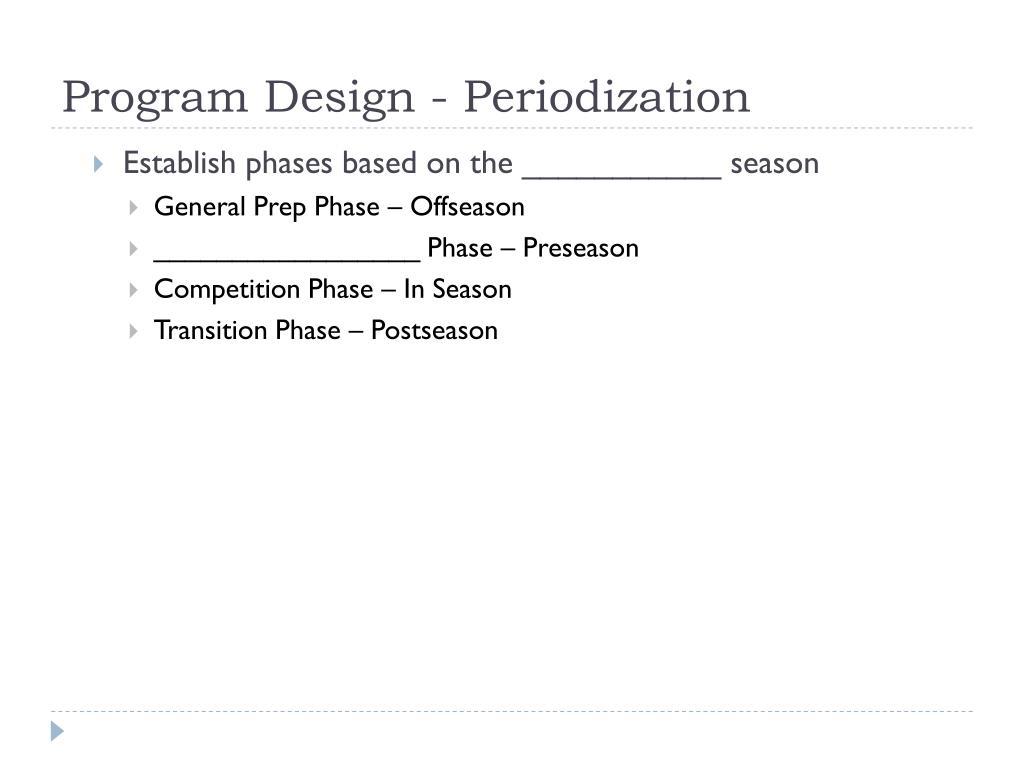 Program Design - Periodization