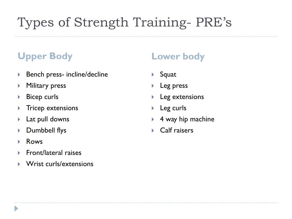 Types of Strength Training- PRE's