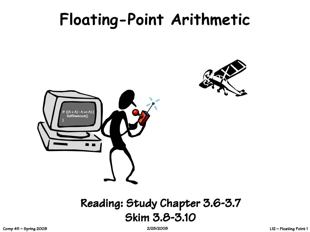 floating point arithmetic l.